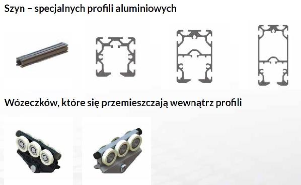 elementy systemu lekkich prowadnic aluminiowych
