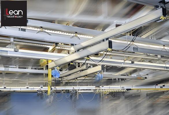 system modułowych suwnic aluminiowych